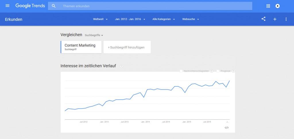 Beim Google Trends könnt ihr interessante Suchverläufe innerhalb der Monate feststellen und dann überlegen, ob sich der Content gerade lohnt.