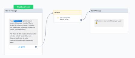 Vereinfachte Darstellung Facebook Messenger Opt-In